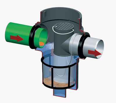 Filtr koszowy rewatec stosowany w systemach zagospodarowania wody deszczowej