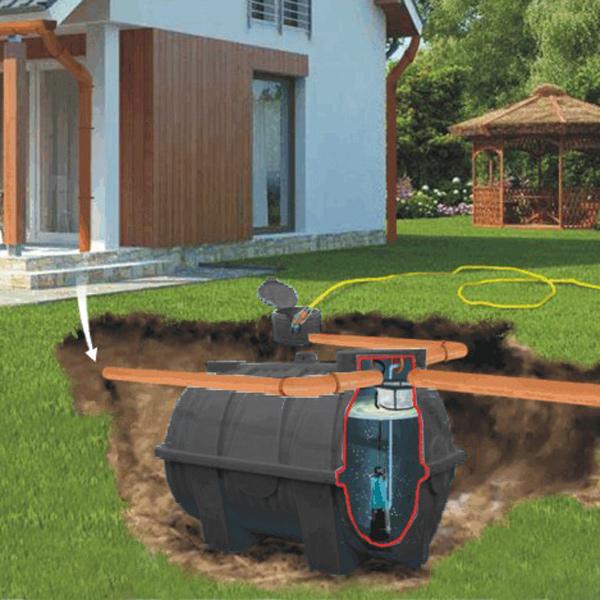 Schemat instalacji zbierania deszczówki do ogrodu Gama Rain Jet