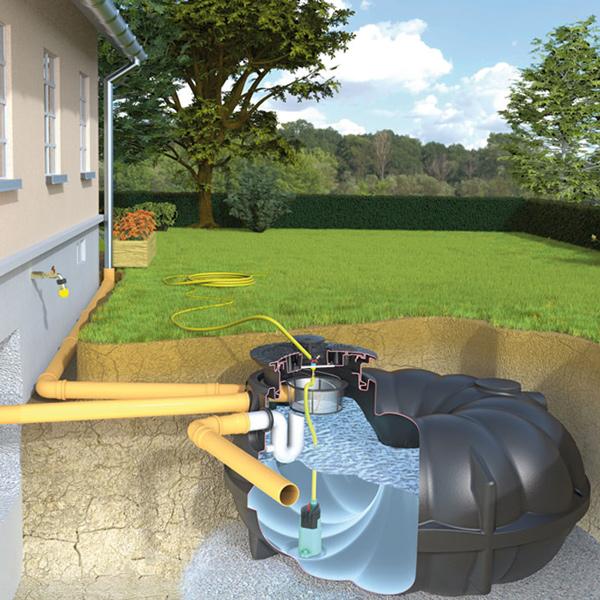 Schemat instalacji zbierania deszczówki do ogrodu NEO Rewatec