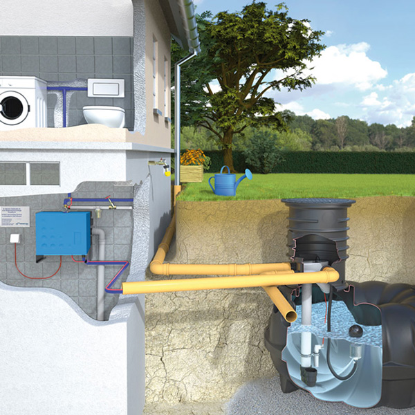 Schemat instalacji zbierania deszczówki dla domu NEO McRain
