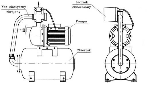 Zestaw hydroforowy